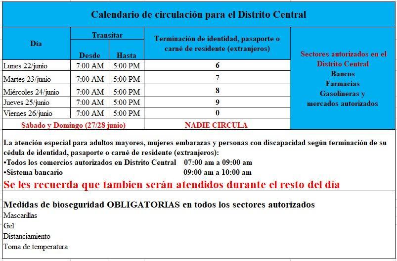 Calendario de Circulación para el Distrito Central Honduras